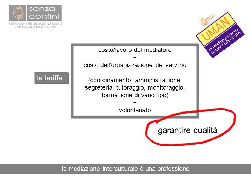 garantire qualità la tariffa costo/lavoro del mediatore +