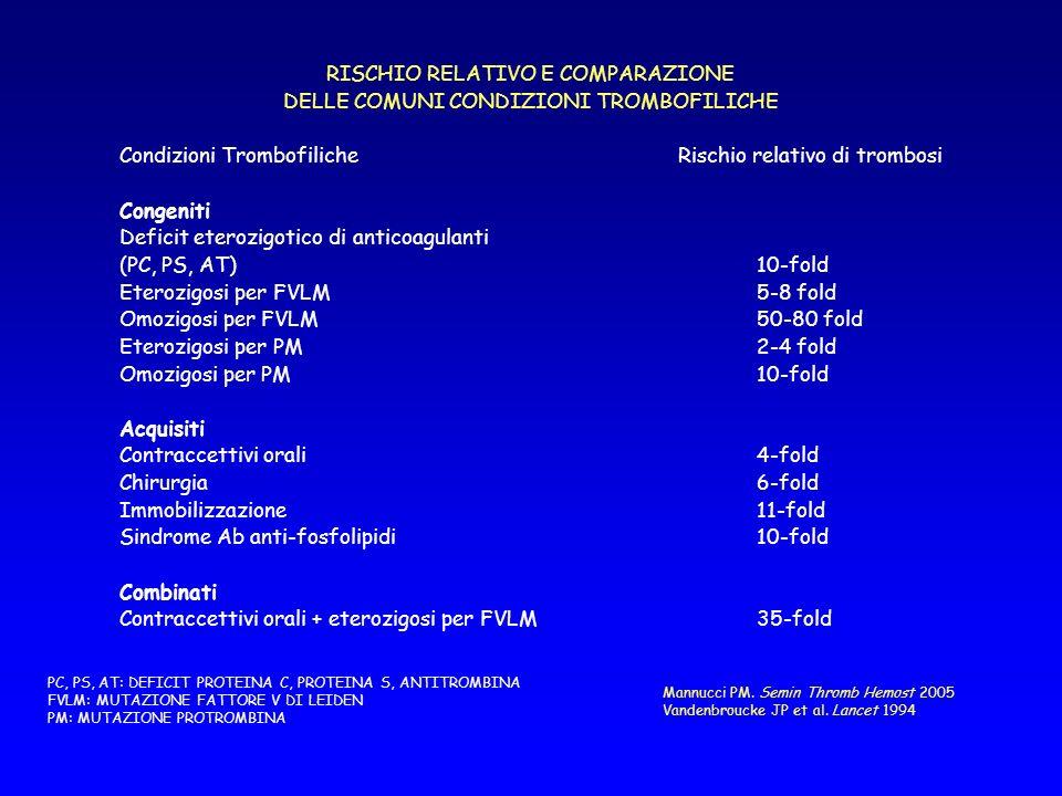 RISCHIO RELATIVO E COMPARAZIONE DELLE COMUNI CONDIZIONI TROMBOFILICHE