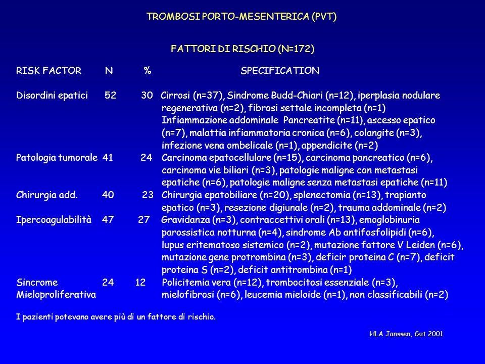 TROMBOSI PORTO-MESENTERICA (PVT)