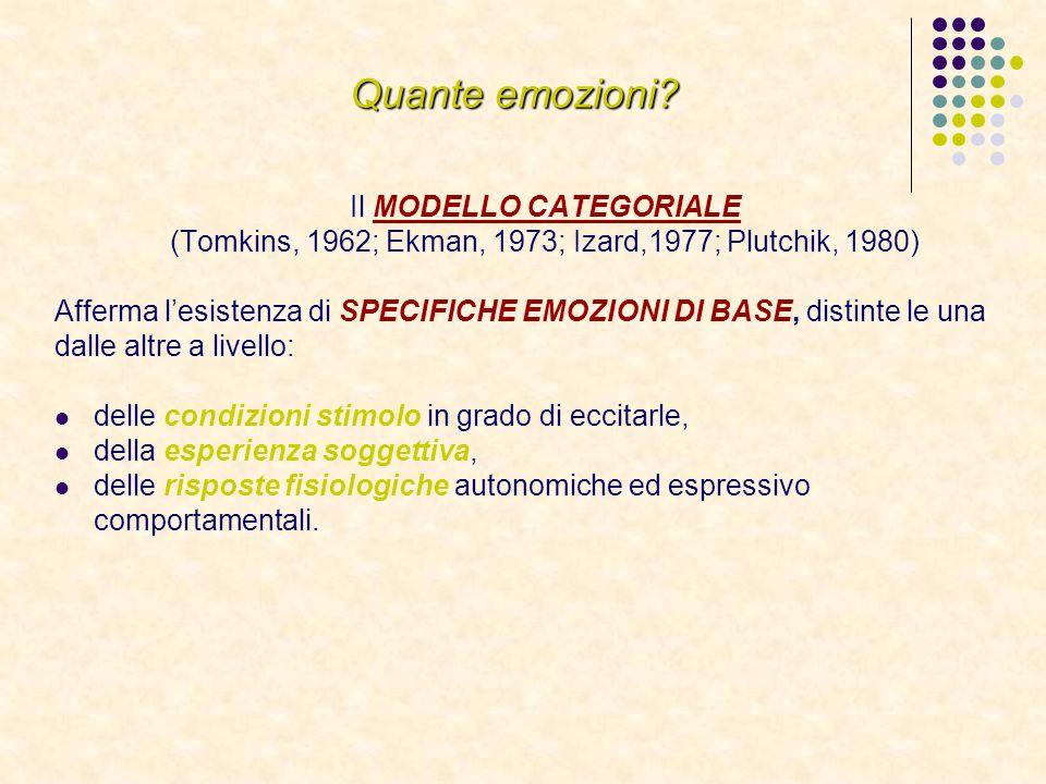 Quante emozioni Il MODELLO CATEGORIALE