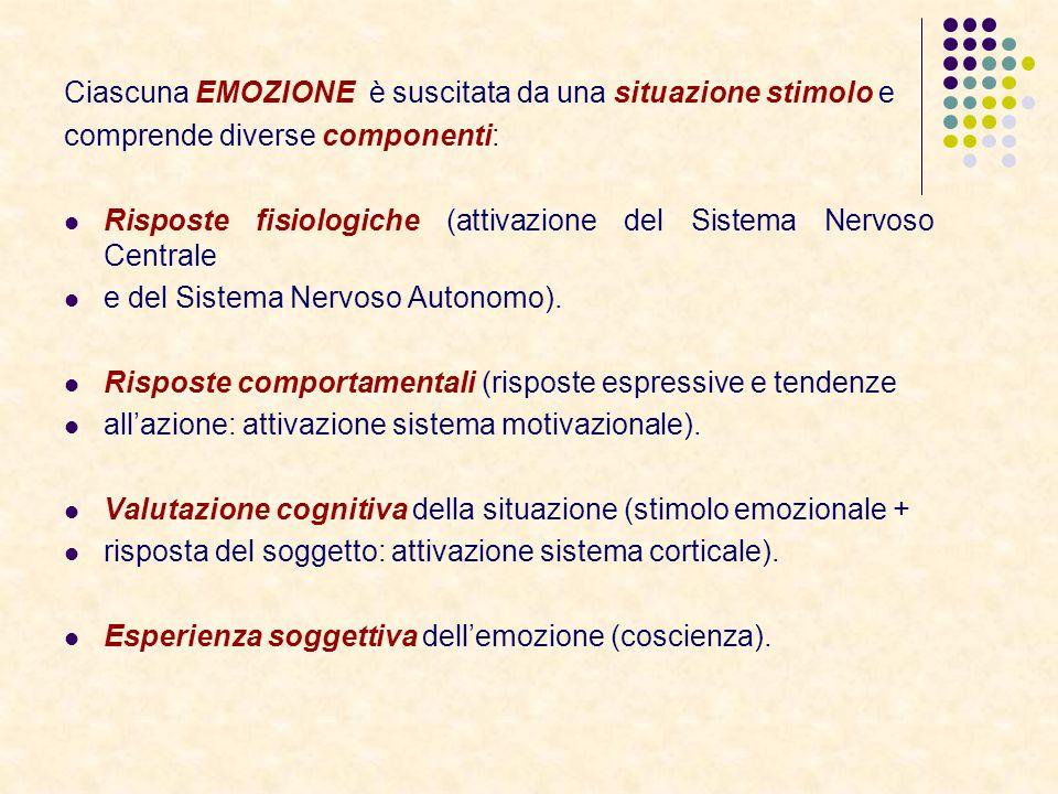Ciascuna EMOZIONE è suscitata da una situazione stimolo e