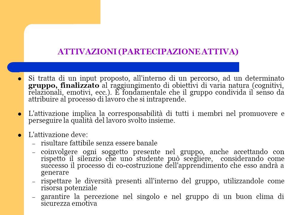 ATTIVAZIONI (PARTECIPAZIONE ATTIVA)