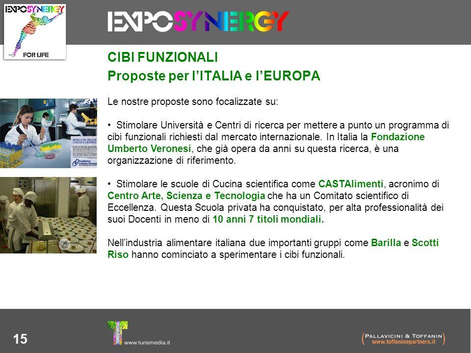 Proposte per l'ITALIA e l'EUROPA