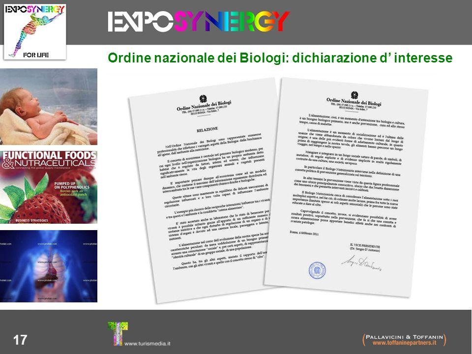 Ordine nazionale dei Biologi: dichiarazione d' interesse
