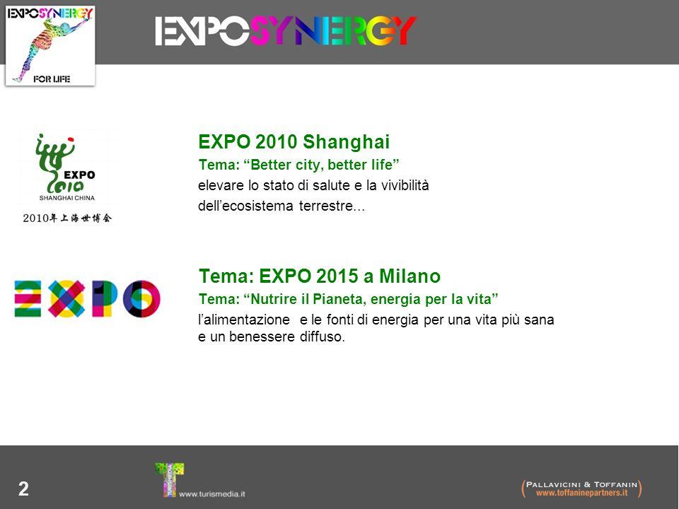 EXPO 2010 Shanghai Tema: EXPO 2015 a Milano