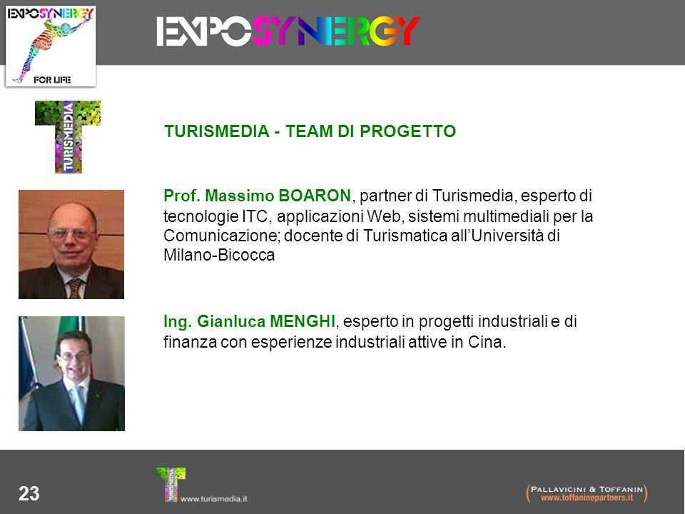 TURISMEDIA - TEAM DI PROGETTO