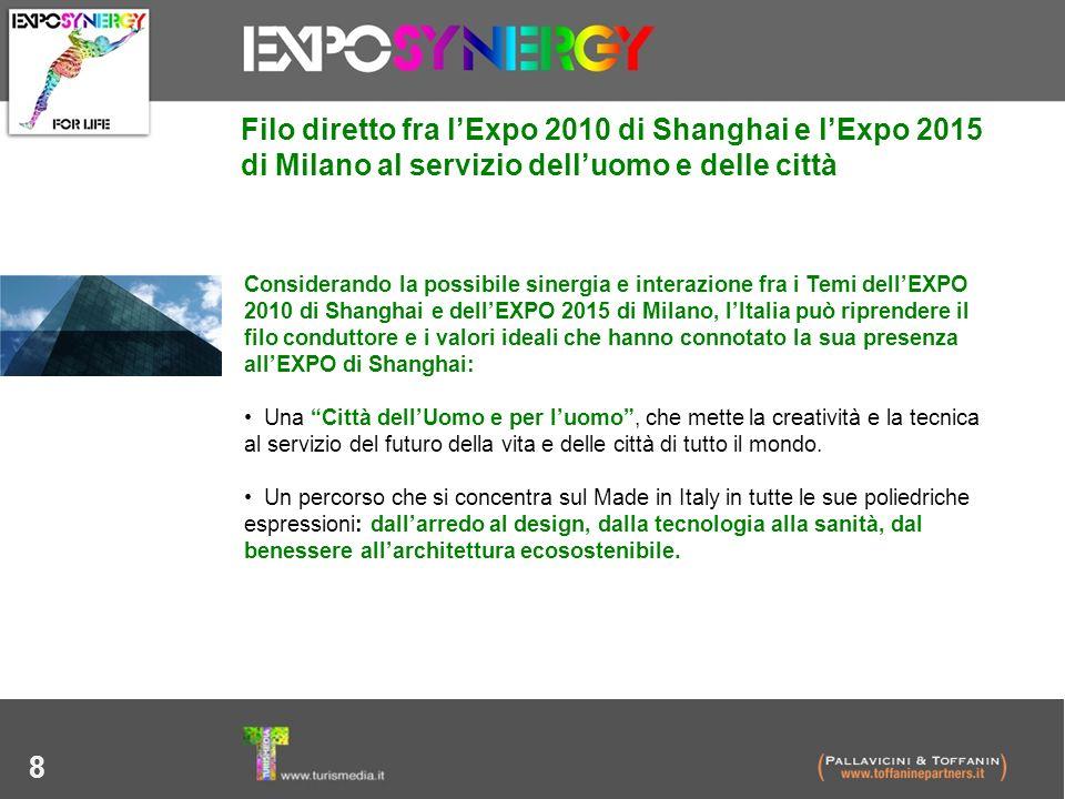 Filo diretto fra l'Expo 2010 di Shanghai e l'Expo 2015 di Milano al servizio dell'uomo e delle città