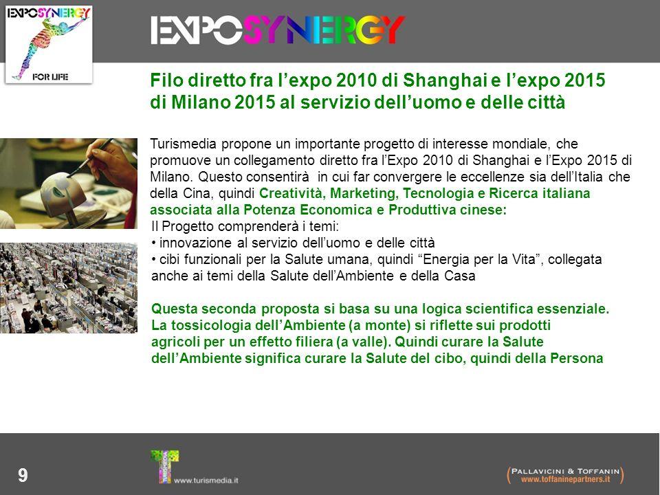 Filo diretto fra l'expo 2010 di Shanghai e l'expo 2015 di Milano 2015 al servizio dell'uomo e delle città