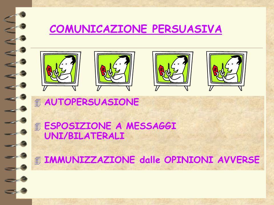 COMUNICAZIONE PERSUASIVA