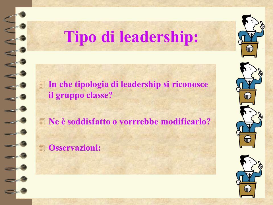 Tipo di leadership: In che tipologia di leadership si riconosce il gruppo classe Ne è soddisfatto o vorrrebbe modificarlo