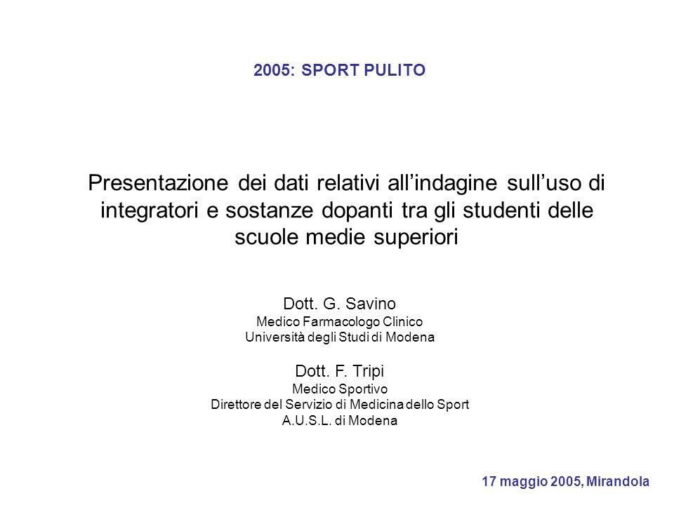 2005: SPORT PULITO