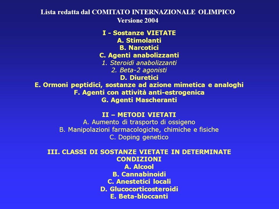 Lista redatta dal COMITATO INTERNAZIONALE OLIMPICO Versione 2004