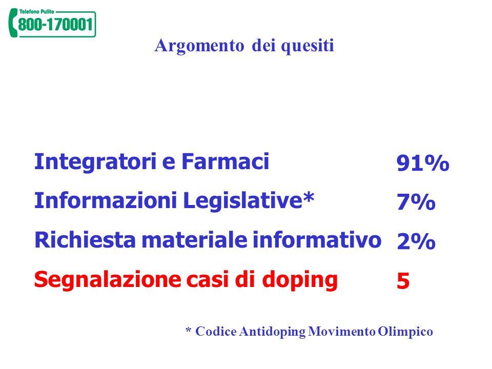 Informazioni Legislative* Richiesta materiale informativo