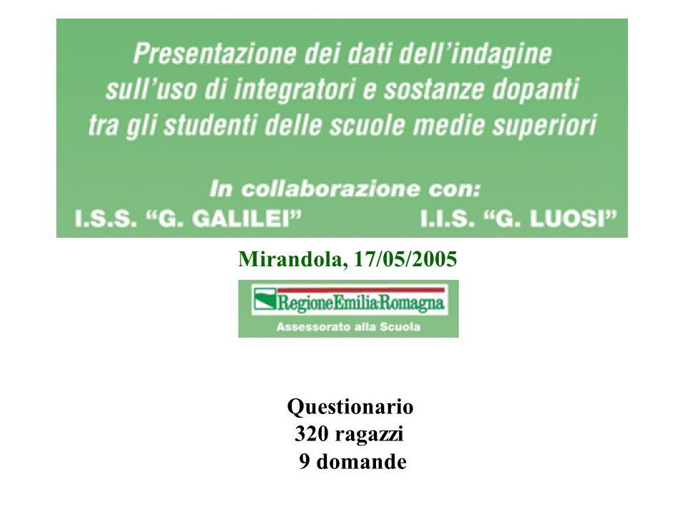 Mirandola, 17/05/2005 Questionario 320 ragazzi 9 domande