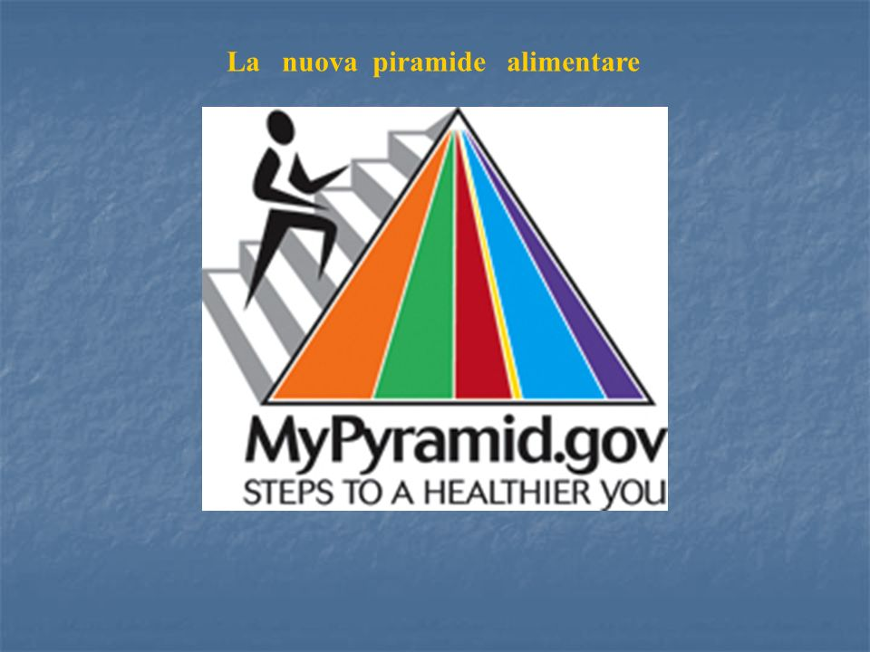 La nuova piramide alimentare