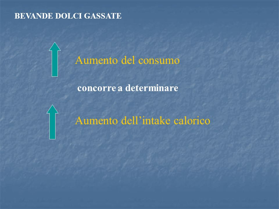 Aumento dell'intake calorico