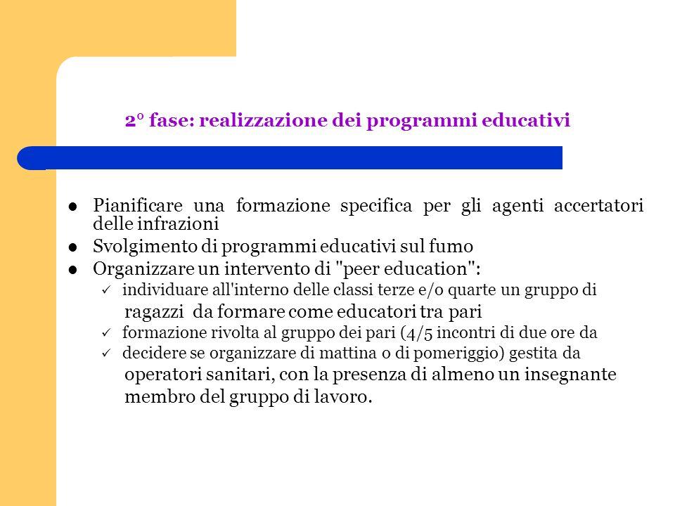 2° fase: realizzazione dei programmi educativi