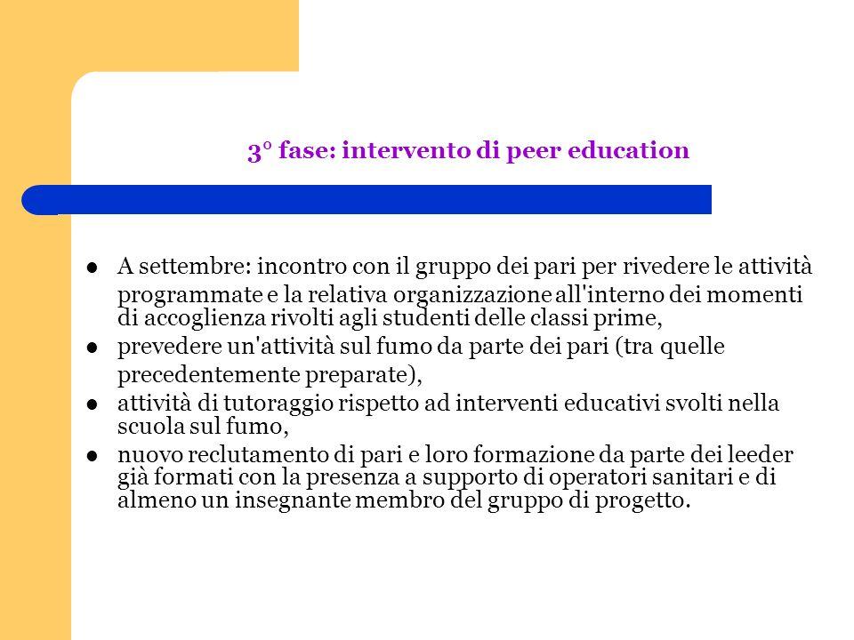 3° fase: intervento di peer education
