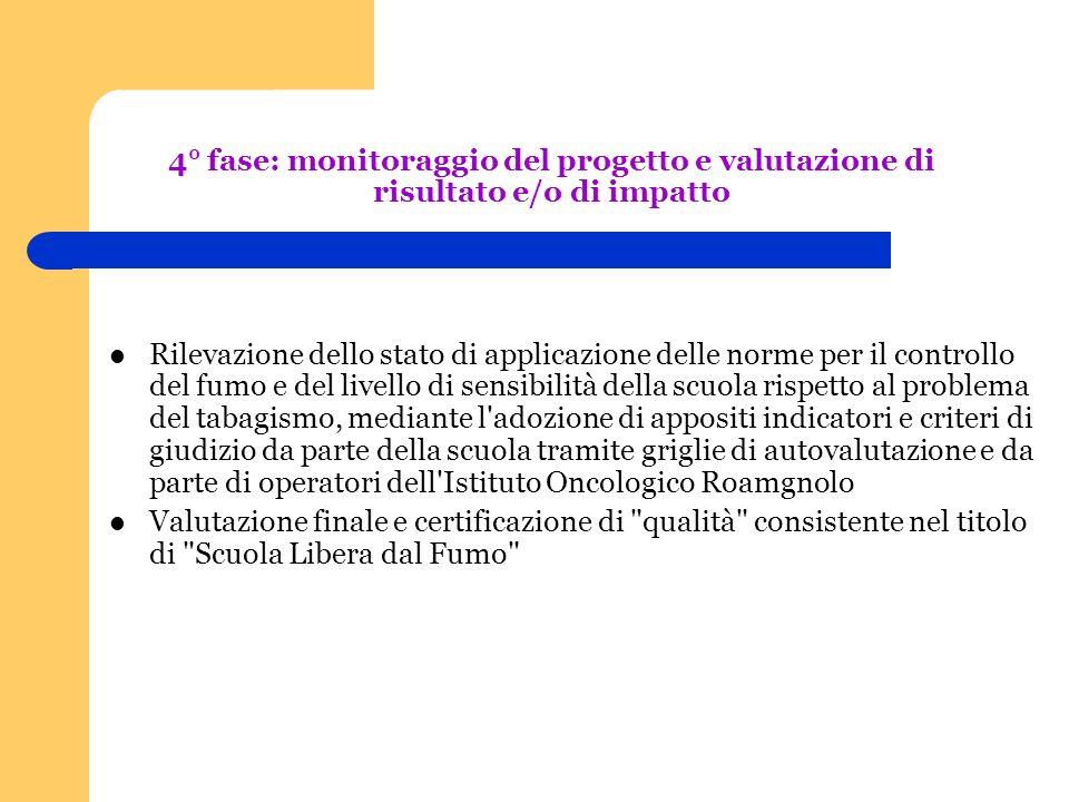 4° fase: monitoraggio del progetto e valutazione di risultato e/o di impatto
