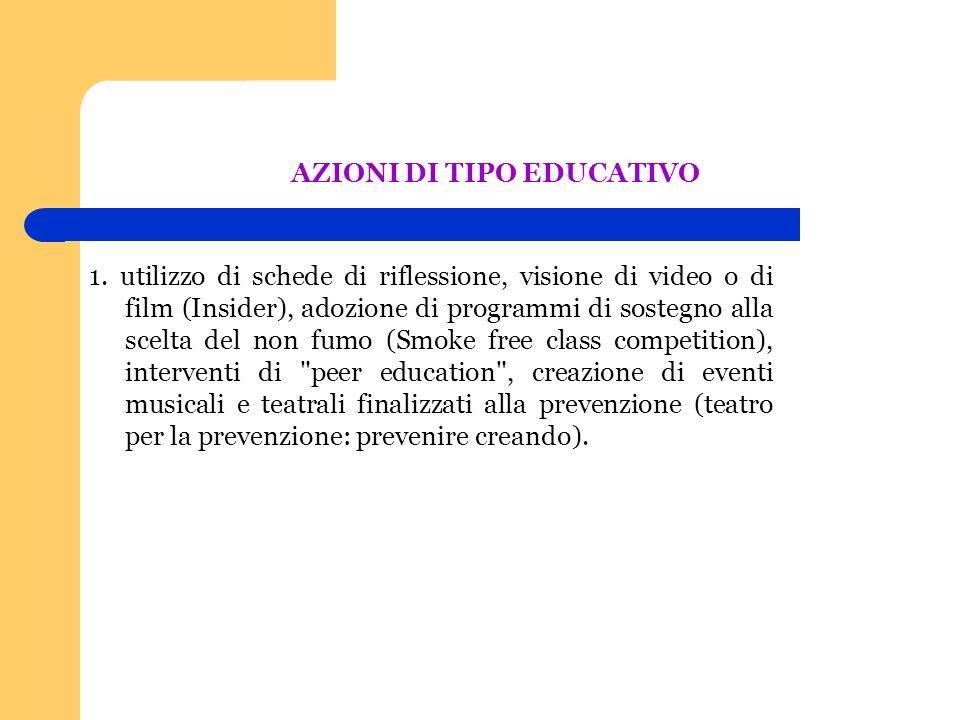 AZIONI DI TIPO EDUCATIVO