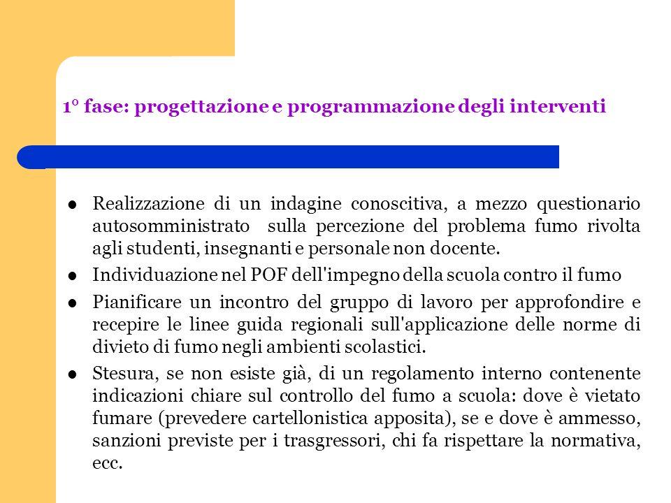 1° fase: progettazione e programmazione degli interventi
