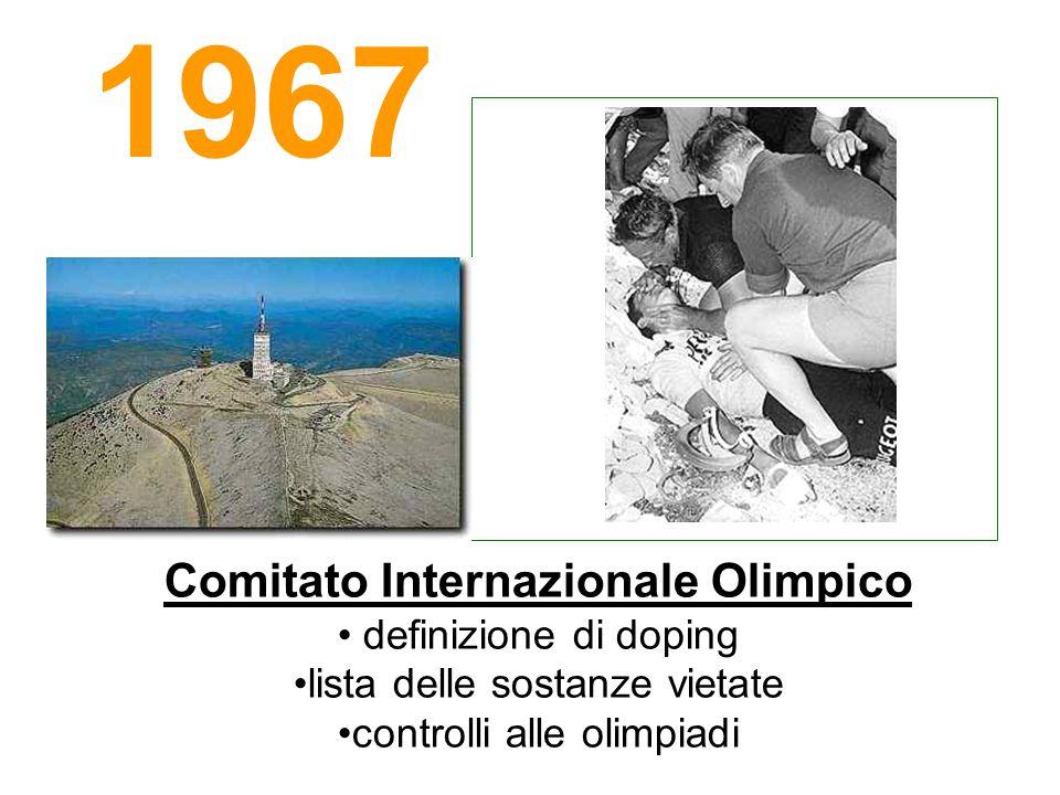Comitato Internazionale Olimpico