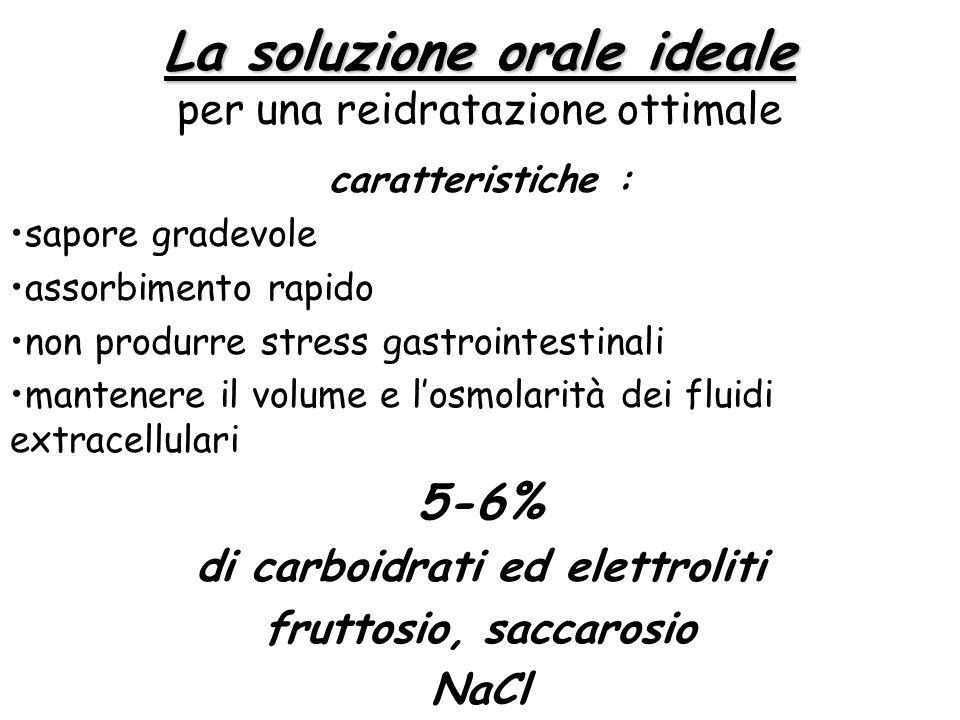 La soluzione orale ideale per una reidratazione ottimale