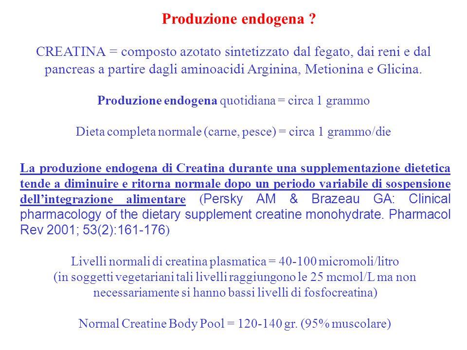 Produzione endogena