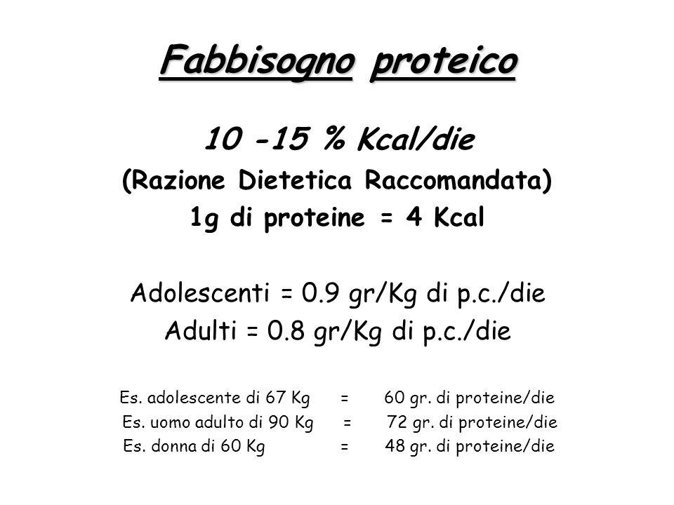 (Razione Dietetica Raccomandata)