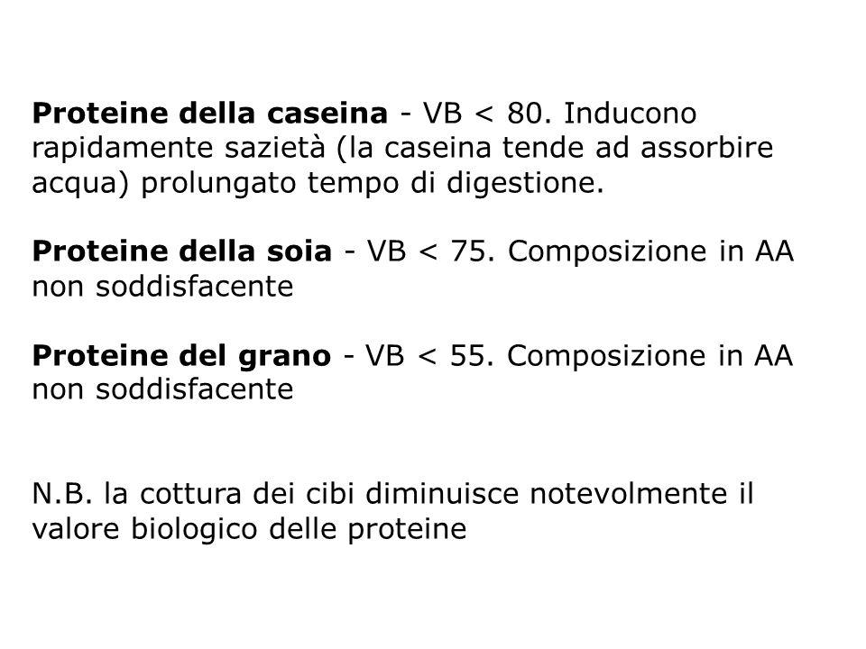 Proteine della caseina - VB < 80