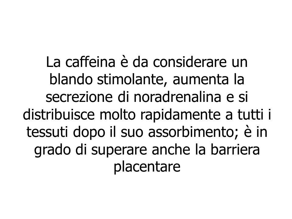 La caffeina è da considerare un blando stimolante, aumenta la secrezione di noradrenalina e si distribuisce molto rapidamente a tutti i tessuti dopo il suo assorbimento; è in grado di superare anche la barriera placentare