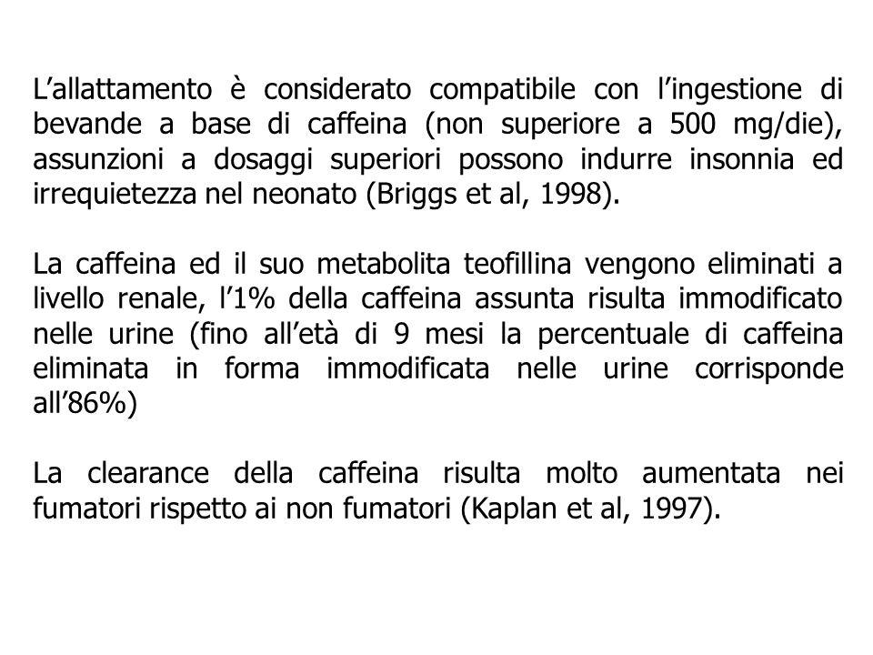 L'allattamento è considerato compatibile con l'ingestione di bevande a base di caffeina (non superiore a 500 mg/die), assunzioni a dosaggi superiori possono indurre insonnia ed irrequietezza nel neonato (Briggs et al, 1998).