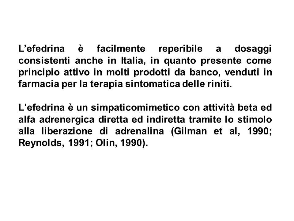 L'efedrina è facilmente reperibile a dosaggi consistenti anche in Italia, in quanto presente come principio attivo in molti prodotti da banco, venduti in farmacia per la terapia sintomatica delle riniti.