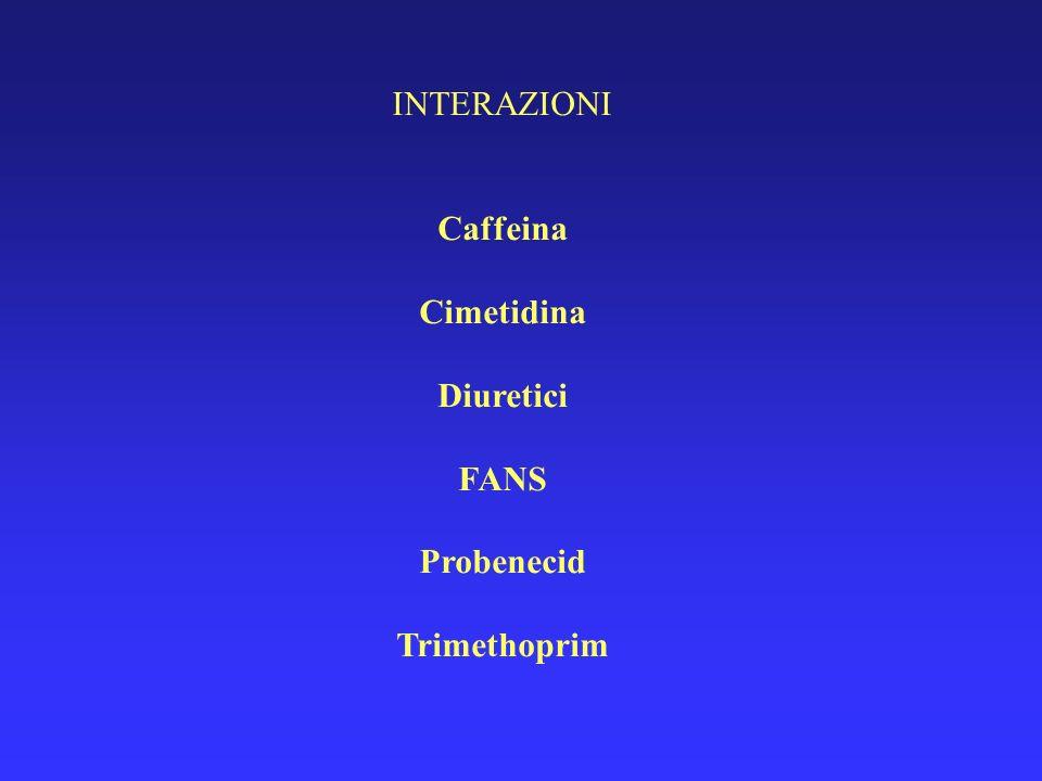 INTERAZIONI Caffeina Cimetidina Diuretici FANS Probenecid Trimethoprim