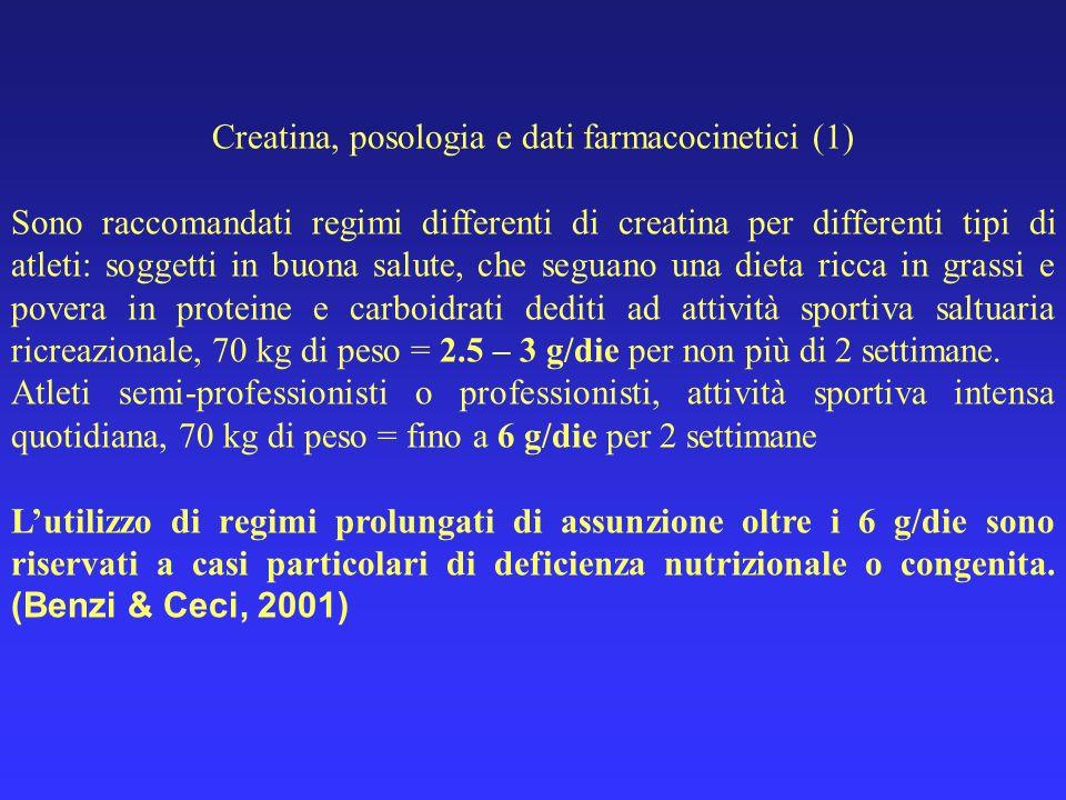 Creatina, posologia e dati farmacocinetici (1)