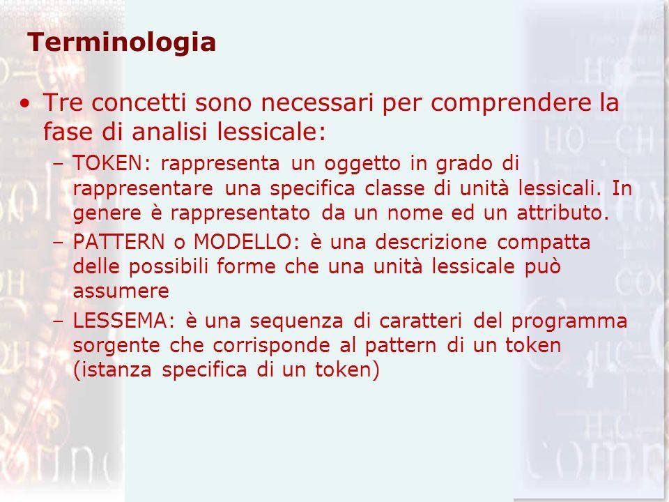Terminologia Tre concetti sono necessari per comprendere la fase di analisi lessicale: