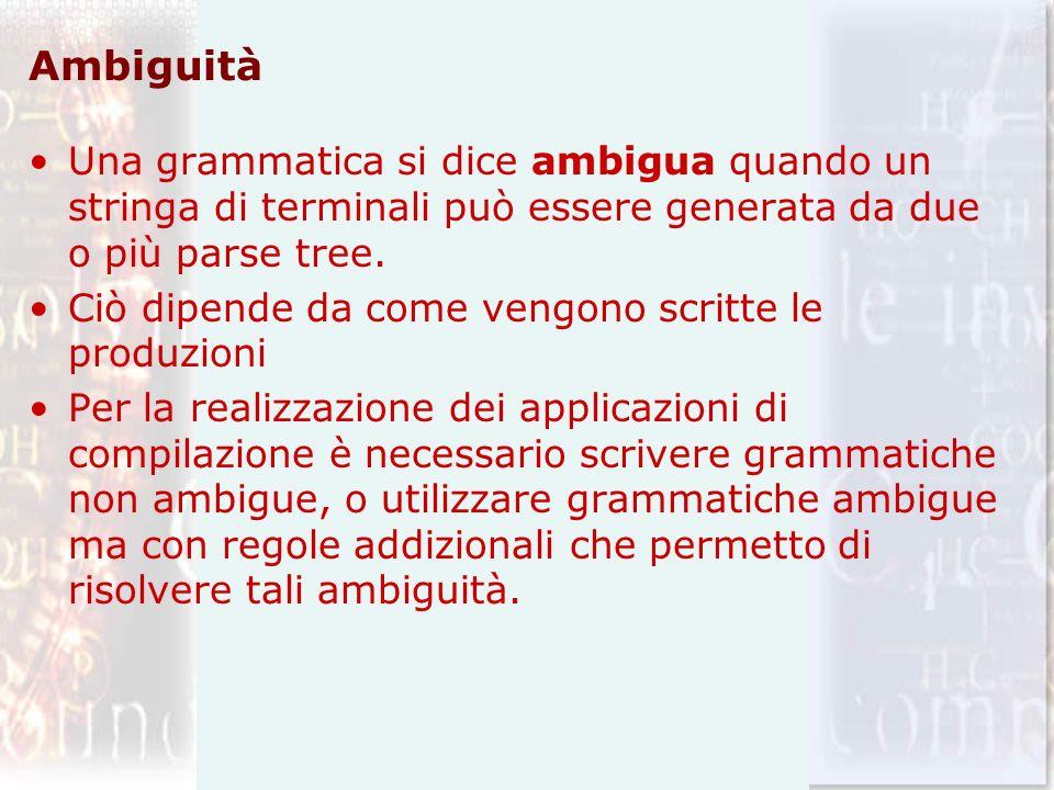 Ambiguità Una grammatica si dice ambigua quando un stringa di terminali può essere generata da due o più parse tree.