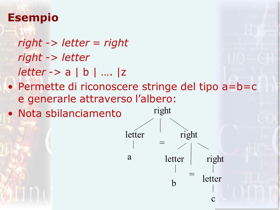 Esempio right -> letter = right right -> letter