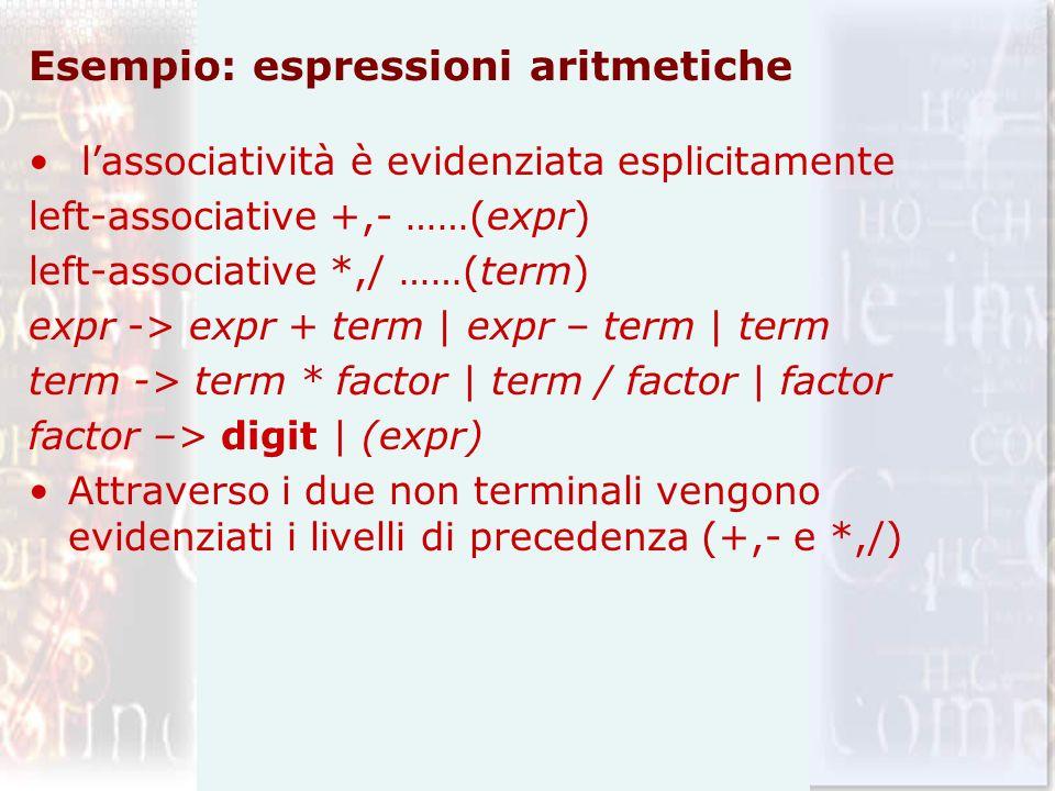Esempio: espressioni aritmetiche