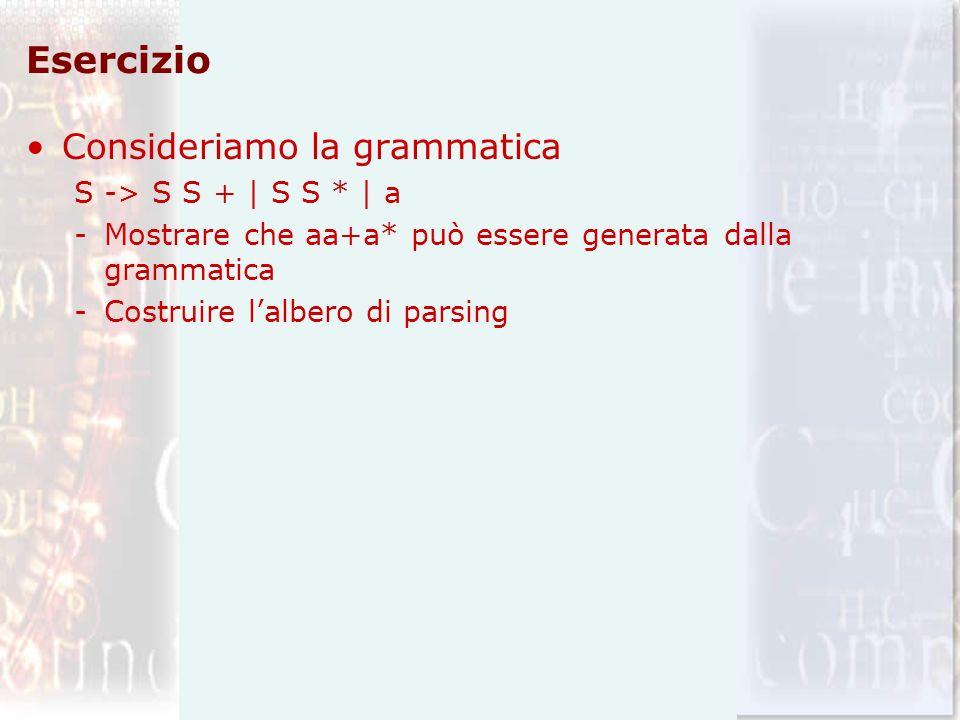 Esercizio Consideriamo la grammatica S -> S S + | S S * | a
