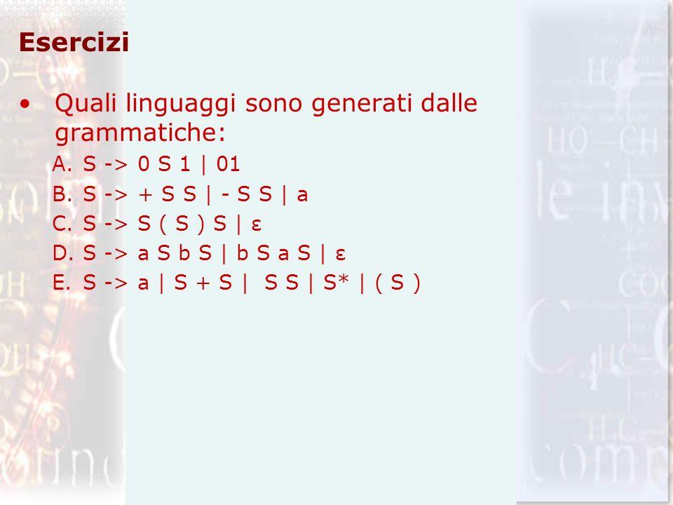 Esercizi Quali linguaggi sono generati dalle grammatiche: