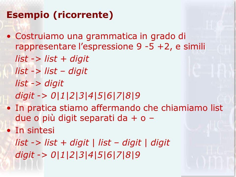 Esempio (ricorrente) Costruiamo una grammatica in grado di rappresentare l'espressione 9 -5 +2, e simili.
