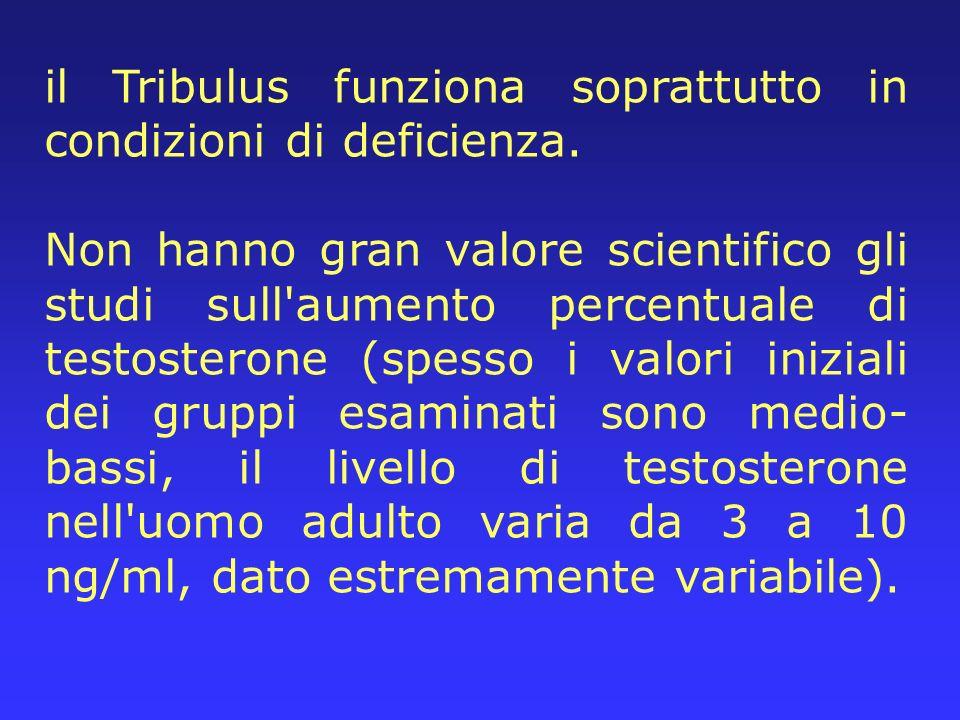 il Tribulus funziona soprattutto in condizioni di deficienza.