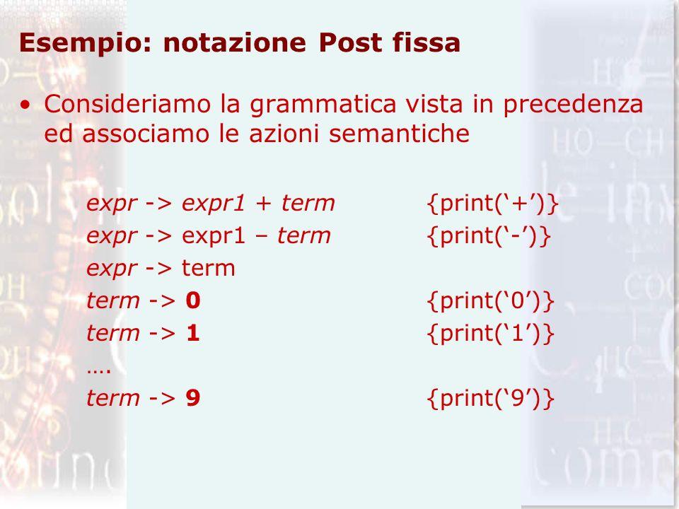 Esempio: notazione Post fissa