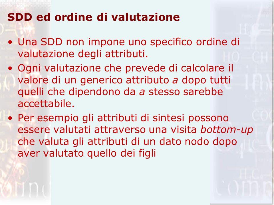 SDD ed ordine di valutazione