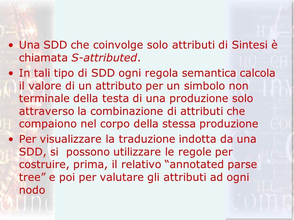 Una SDD che coinvolge solo attributi di Sintesi è chiamata S-attributed.