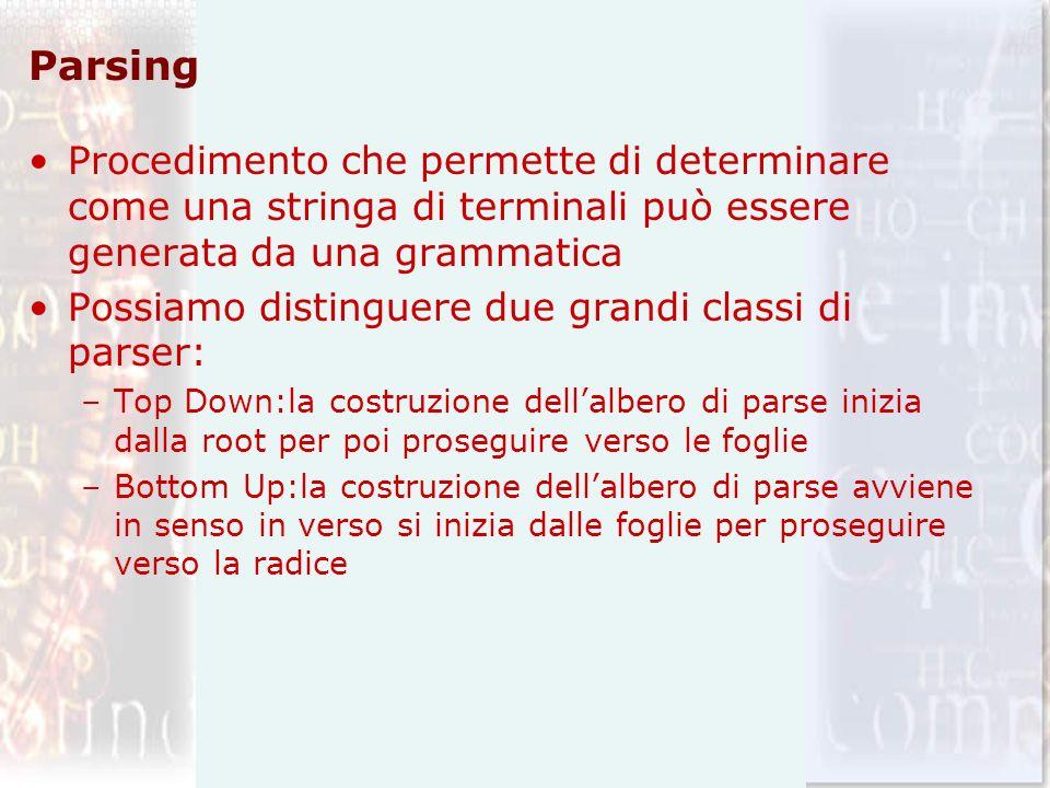 Parsing Procedimento che permette di determinare come una stringa di terminali può essere generata da una grammatica.