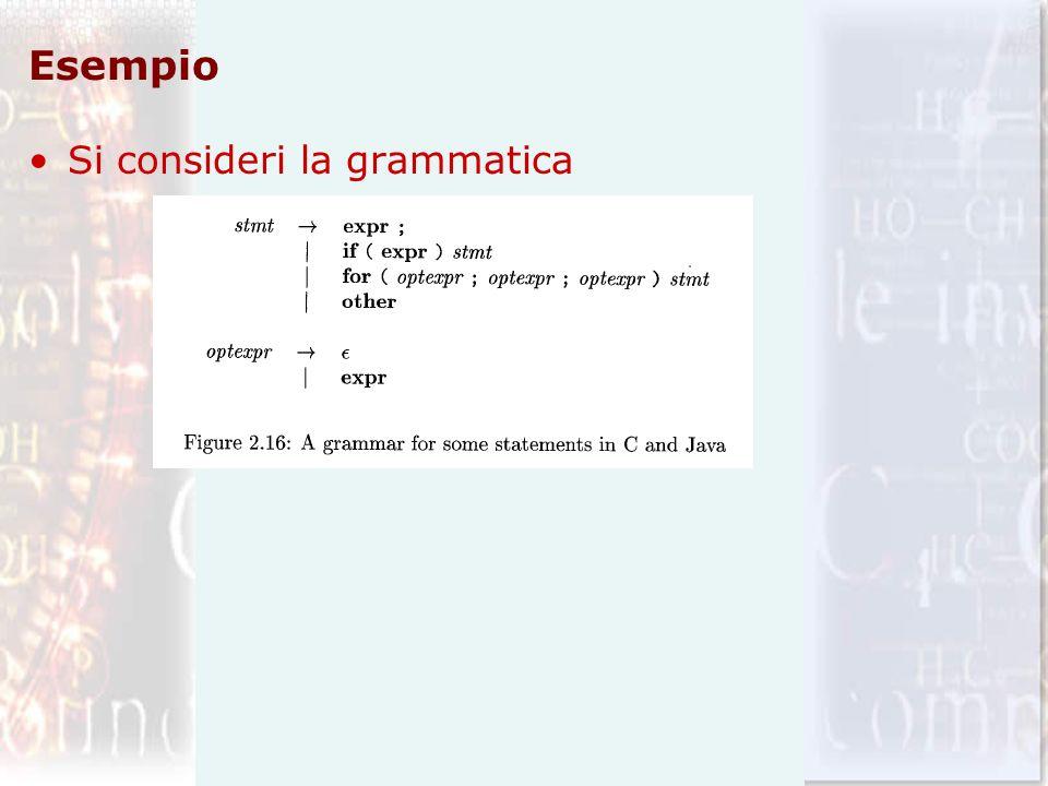 Esempio Si consideri la grammatica