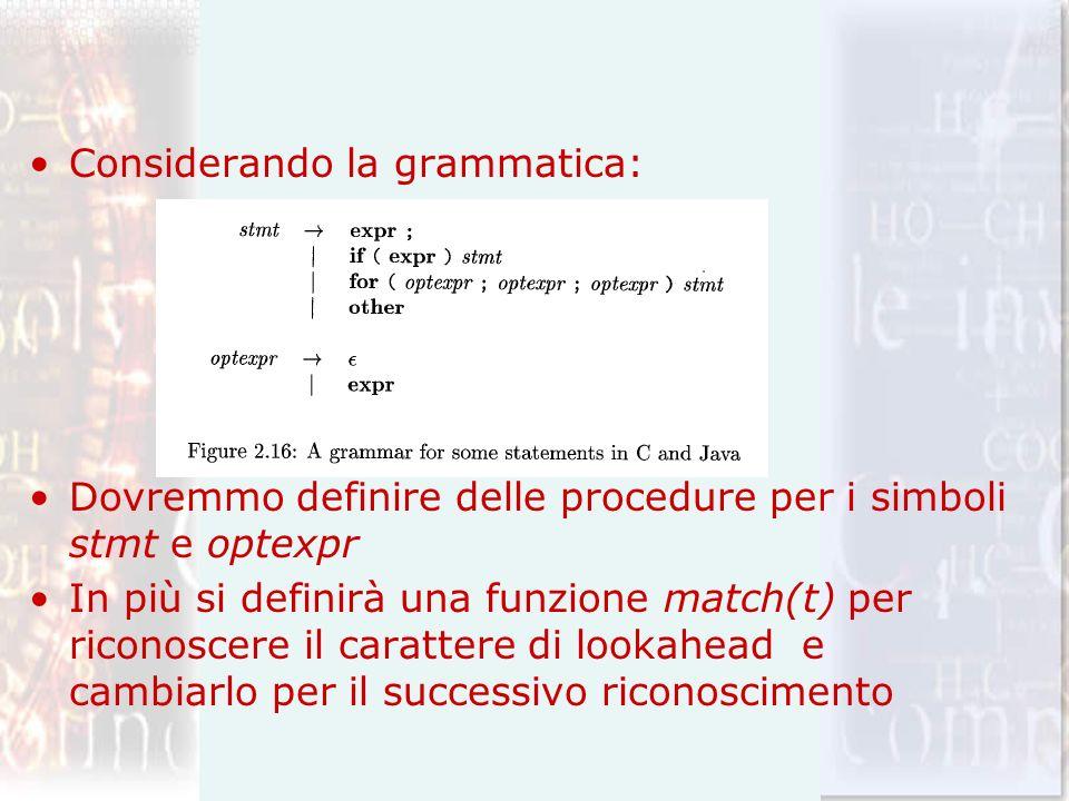 Considerando la grammatica: