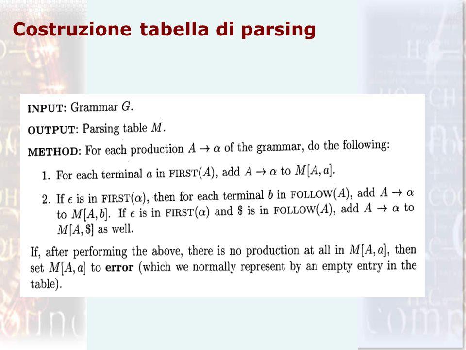 Costruzione tabella di parsing